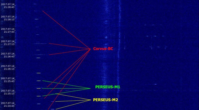 Спутник Corvus-BC 1/2 запущенный 14 июля 2017 года с космодрома Байконур вышел на связь и начал передавать телеметрию