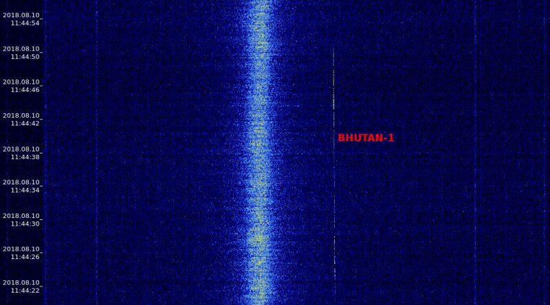 Спутники BHUTAN-1, MAYA-1, UiTMSat-1 вышли на связь