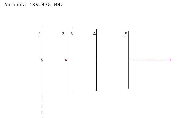 Антенна 435-438 MHz
