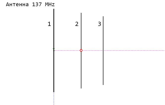 Антенна 137 MHz